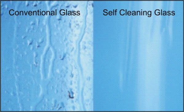 Diagram 2 Self Cleaning Glass